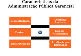 E quem irá providenciar a reforma gerencial para Rio Claro?