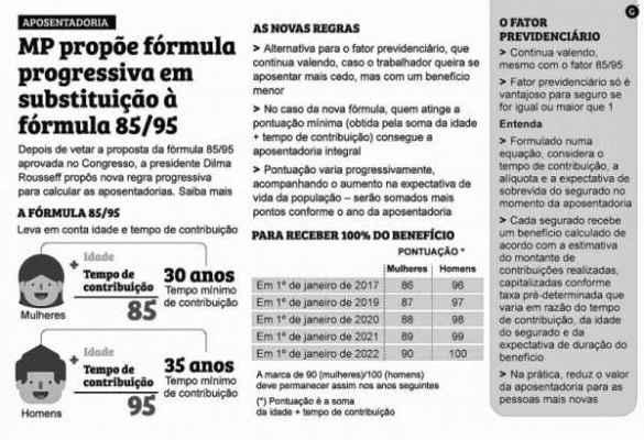 2015-06-19-Dilmavetaofimdofatorprevidenci.jpg