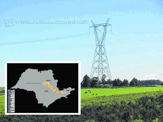 No detalhe, traçado da linha Araraquara/Taubaté, que ajudará a escoar a energia das hidrelétricas do Rio Madeira