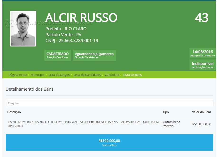 alcir russo